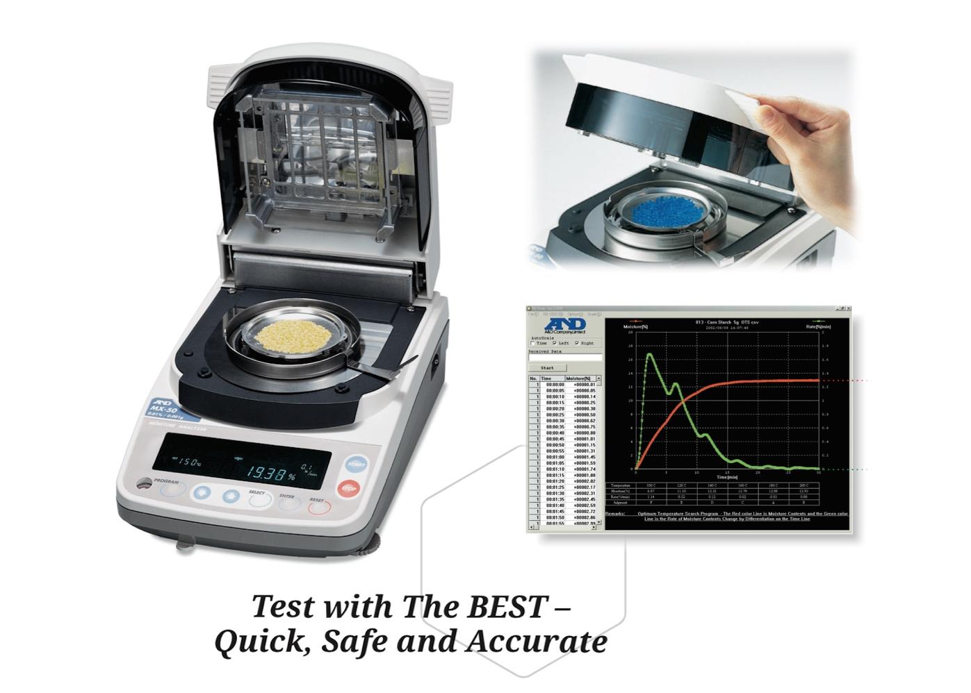 水份分析儀